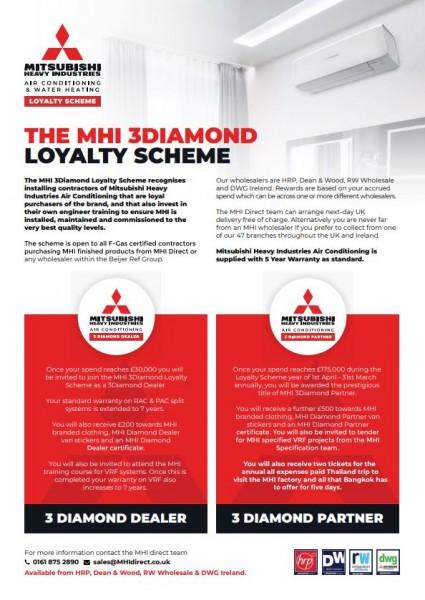 MHI 3Diamond Loyalty Scheme (North)